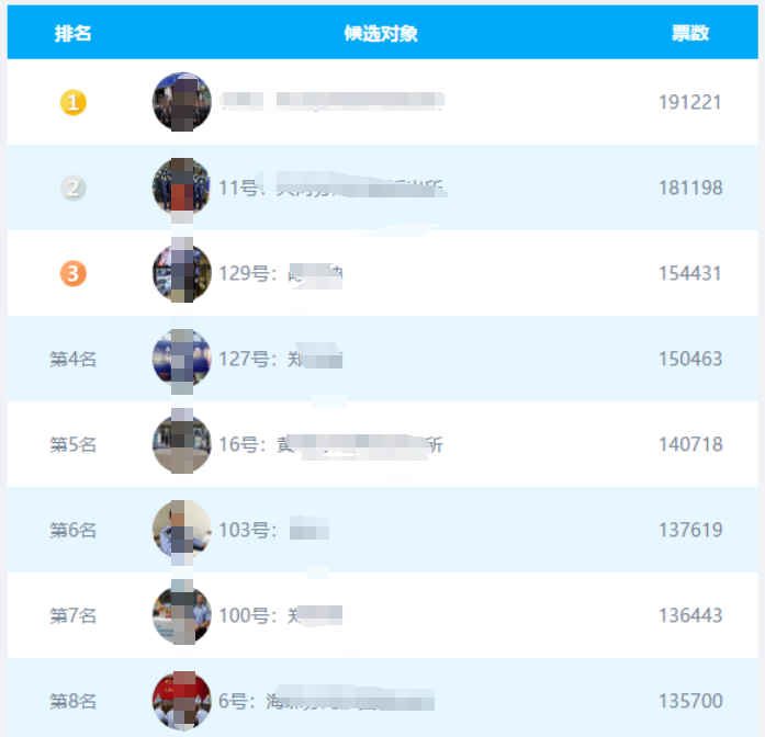 """广州市2020年度""""枫桥式公安派出所""""评选人工活动"""